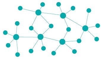 Merkezi Olmayan Yapı Grafiği